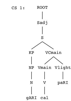 ling sentences in hindi